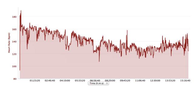 Captura de pantalla 2013-04-18 a la(s) 11.53.34